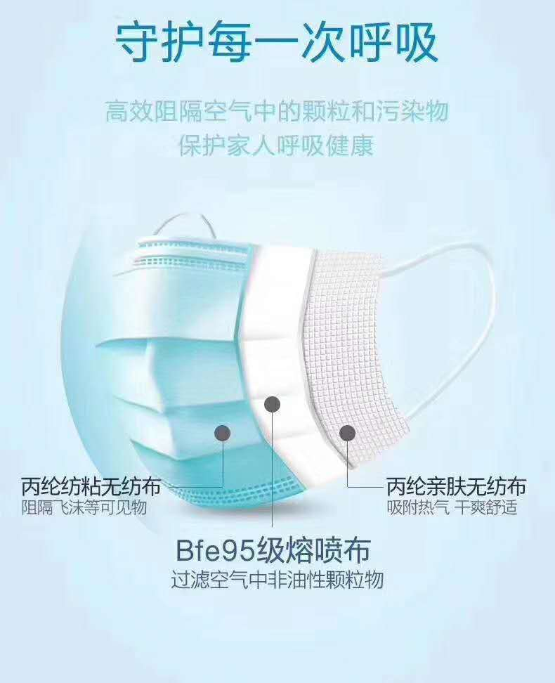 FFP2 Breathing mask machine